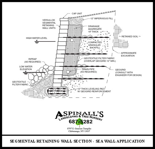 Aspinall'S Landscaping - Segmental Retaining Walls And Sea-Walls